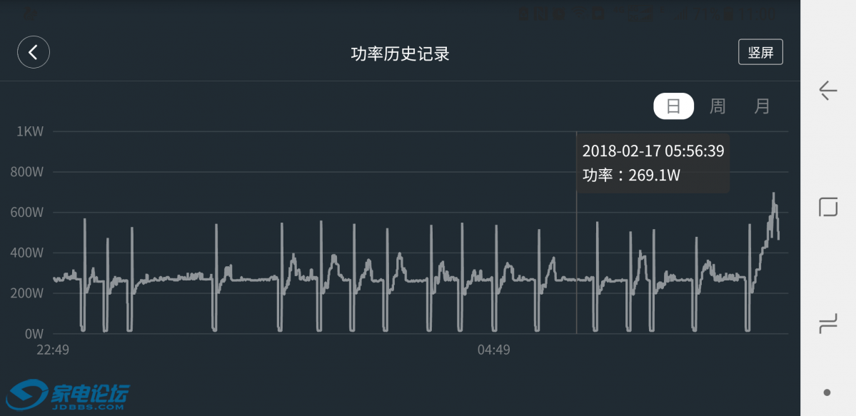 小米实测功率