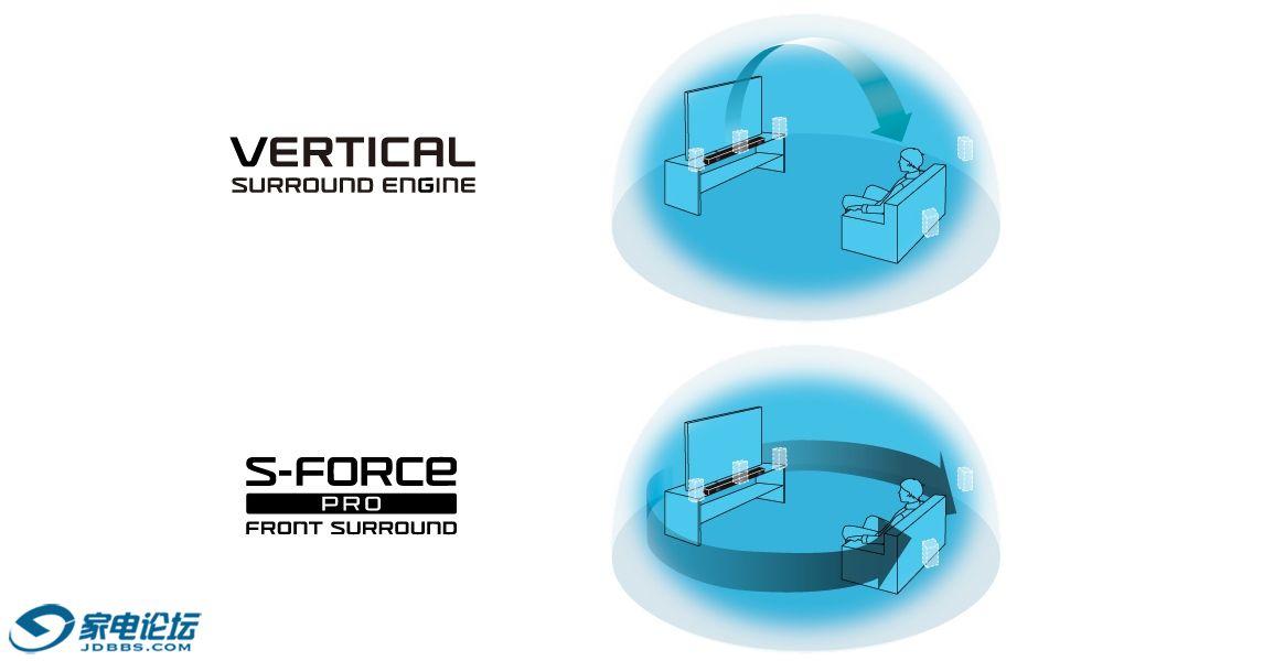 y_HT-Z9F_vertical2in1.jpg