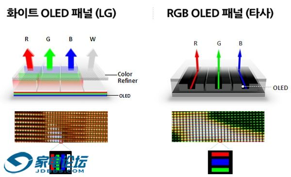 WOLED-graphene-based-electrode-to-improve-the-transparency-and-quality-of-OLED-d.jpg