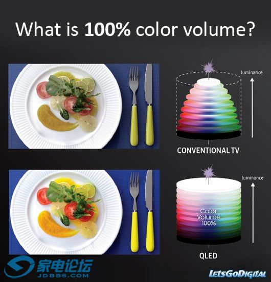 what-is-color-volume.jpg