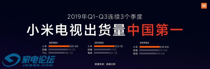 小米电视5系列正式发布:首搭量子点屏,通过HDR10 认证,支持远场语音技术419.png