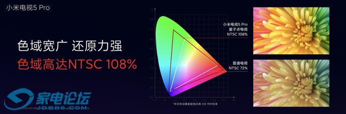 小米电视5系列正式发布:首搭量子点屏,通过HDR10 认证,支持远场语音技术561.png