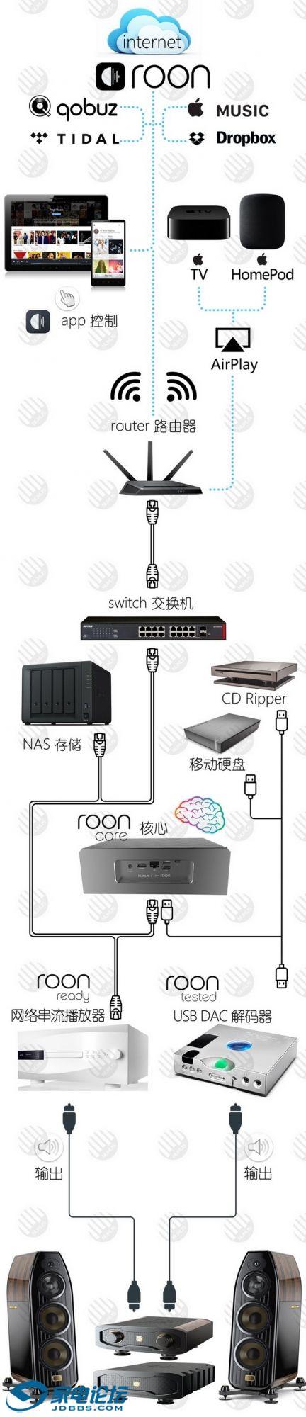 roon system1.jpg