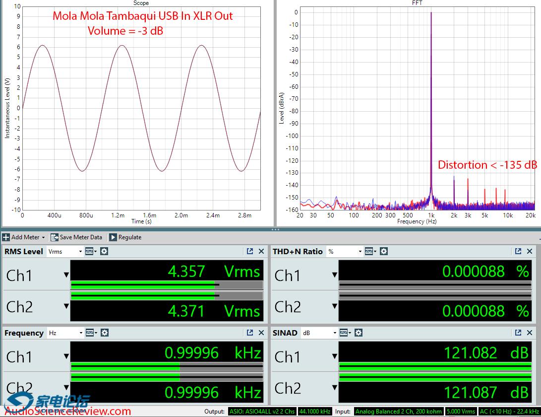 Mola Mola Tambaqui USB DAC Streamer Headphone Amplifier Audio Measurements.png