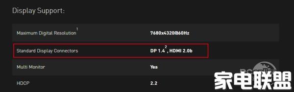 从1.0到2.1 HDMI接口是这样来的:变影音老司机