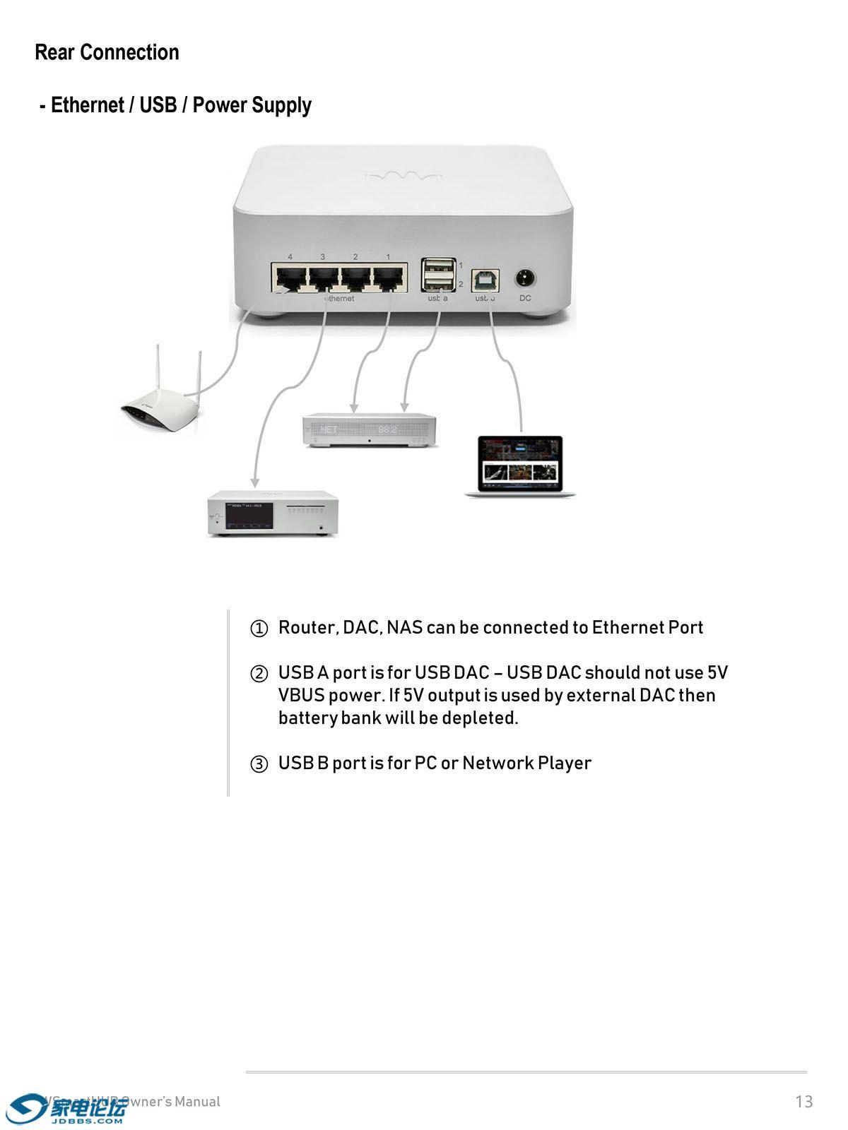 WSmartHub Owners Manual Ver 4.jpg