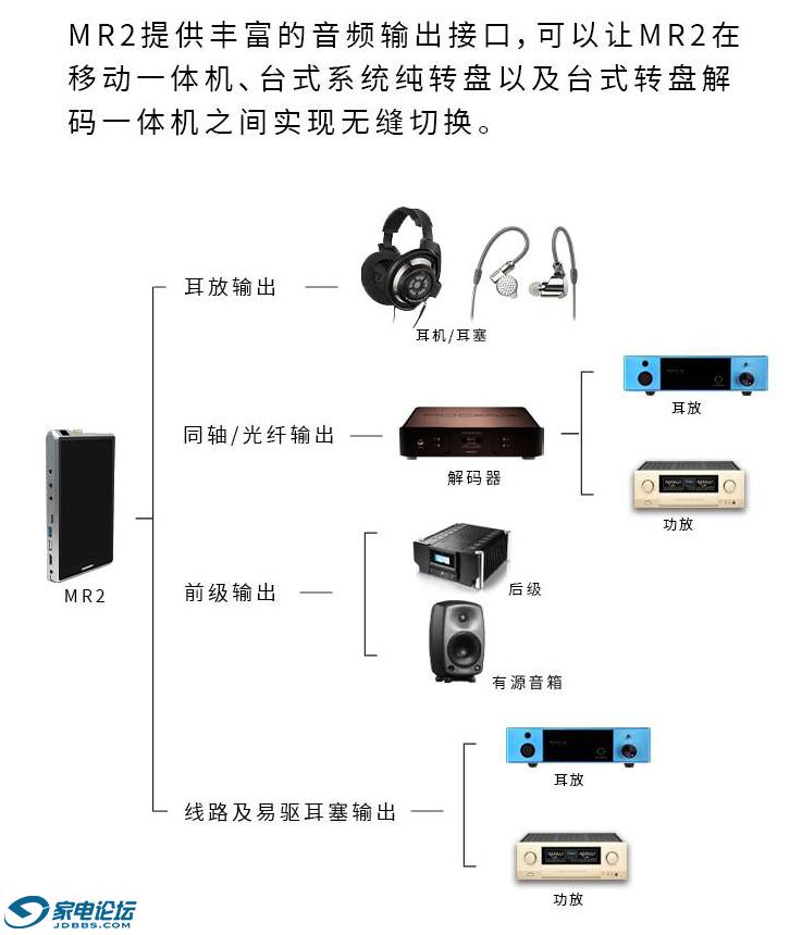 MR2连接.png