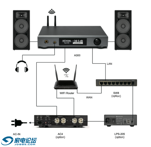 A300-system-illustration-514x500.png